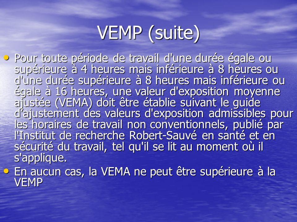 VEMP (suite) Pour toute période de travail d'une durée égale ou supérieure à 4 heures mais inférieure à 8 heures ou d'une durée supérieure à 8 heures