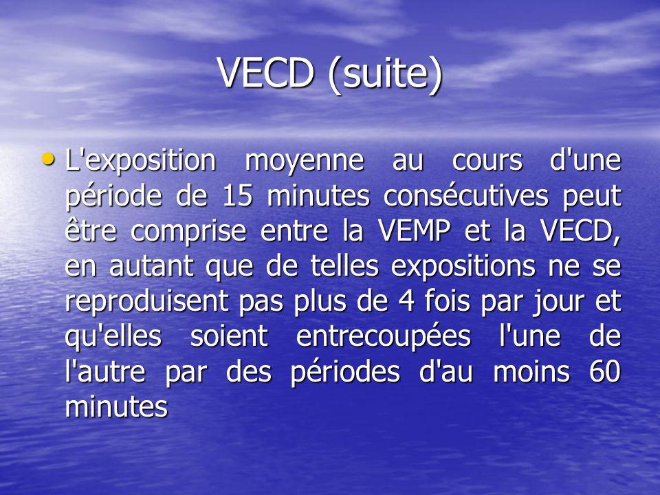 VECD (suite) L'exposition moyenne au cours d'une période de 15 minutes consécutives peut être comprise entre la VEMP et la VECD, en autant que de tell