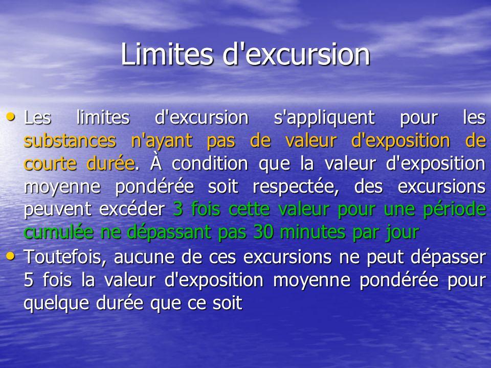 Limites d'excursion Les limites d'excursion s'appliquent pour les substances n'ayant pas de valeur d'exposition de courte durée. À condition que la va