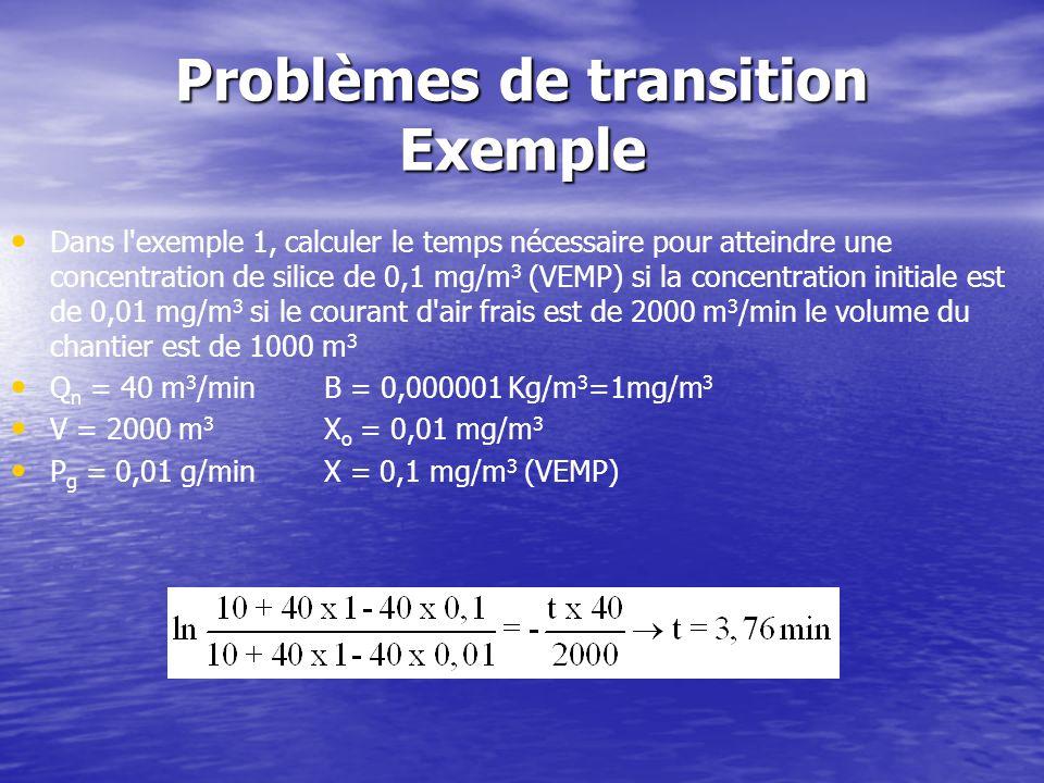Problèmes de transition Exemple Dans l'exemple 1, calculer le temps nécessaire pour atteindre une concentration de silice de 0,1 mg/m 3 (VEMP) si la c