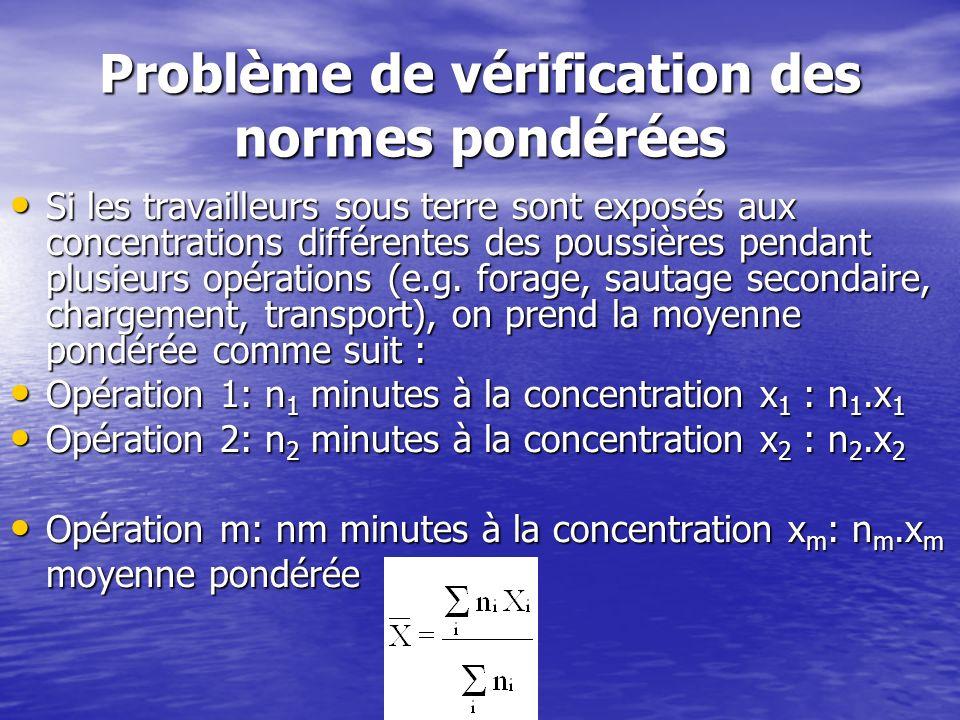 Problème de vérification des normes pondérées Si les travailleurs sous terre sont exposés aux concentrations différentes des poussières pendant plusie