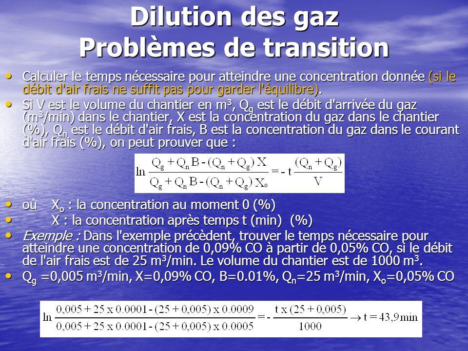 Dilution des gaz Problèmes de transition Calculer le temps nécessaire pour atteindre une concentration donnée (si le débit d'air frais ne suffit pas p