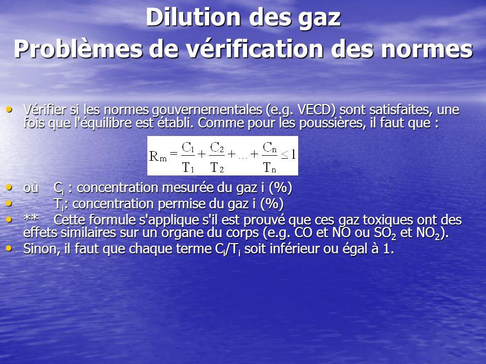 Dilution des gaz Problèmes de vérification des normes Vérifier si les normes gouvernementales (e.g. VECD) sont satisfaites, une fois que l'équilibre e