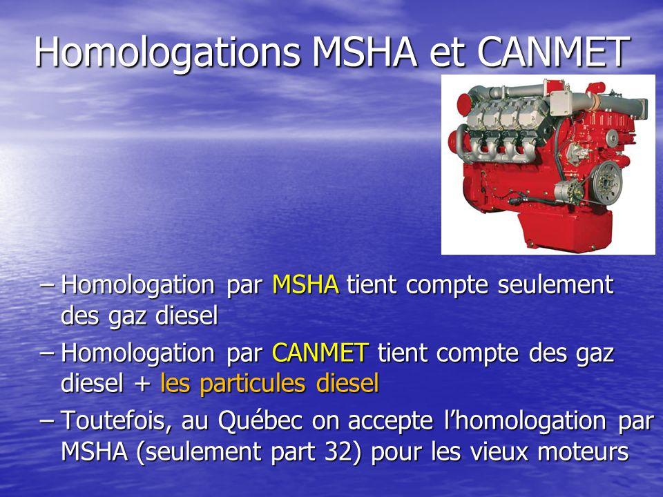 Homologations MSHA et CANMET –Homologation par MSHA tient compte seulement des gaz diesel –Homologation par CANMET tient compte des gaz diesel + les p