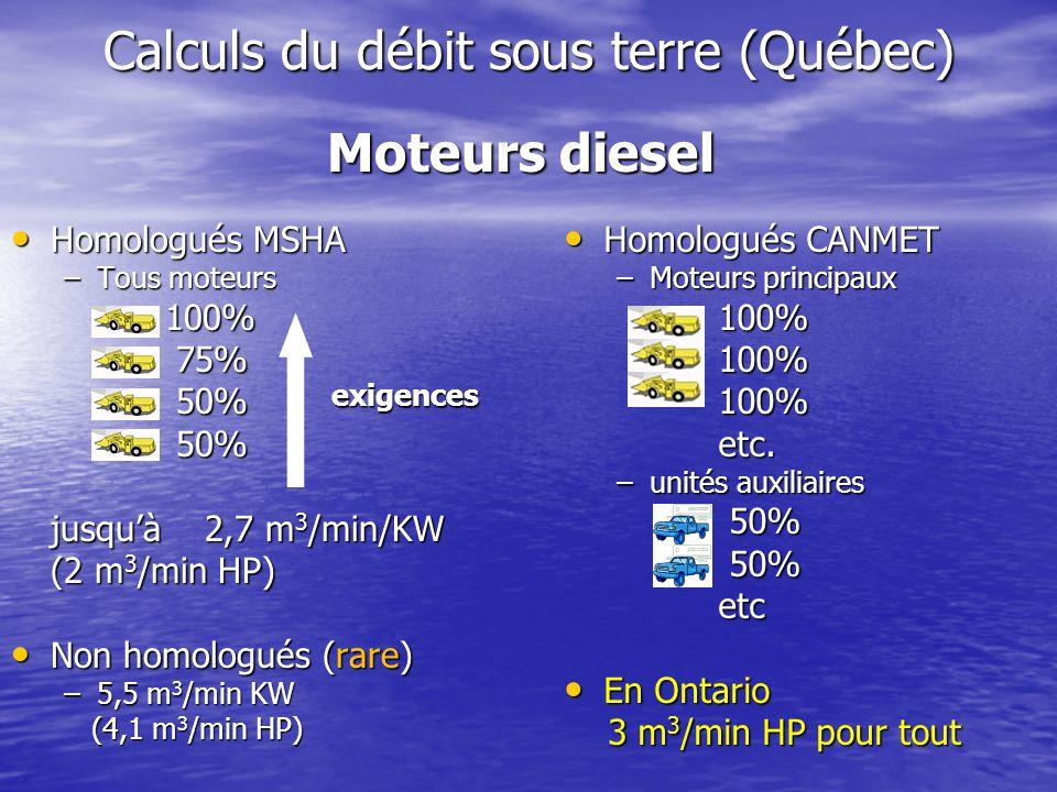 Calculs du débit sous terre (Québec) Homologués MSHA Homologués MSHA –Tous moteurs 100% 100% 75% 75% 50% 50% jusquà 2,7 m 3 /min/KW (2 m 3 /min HP) No