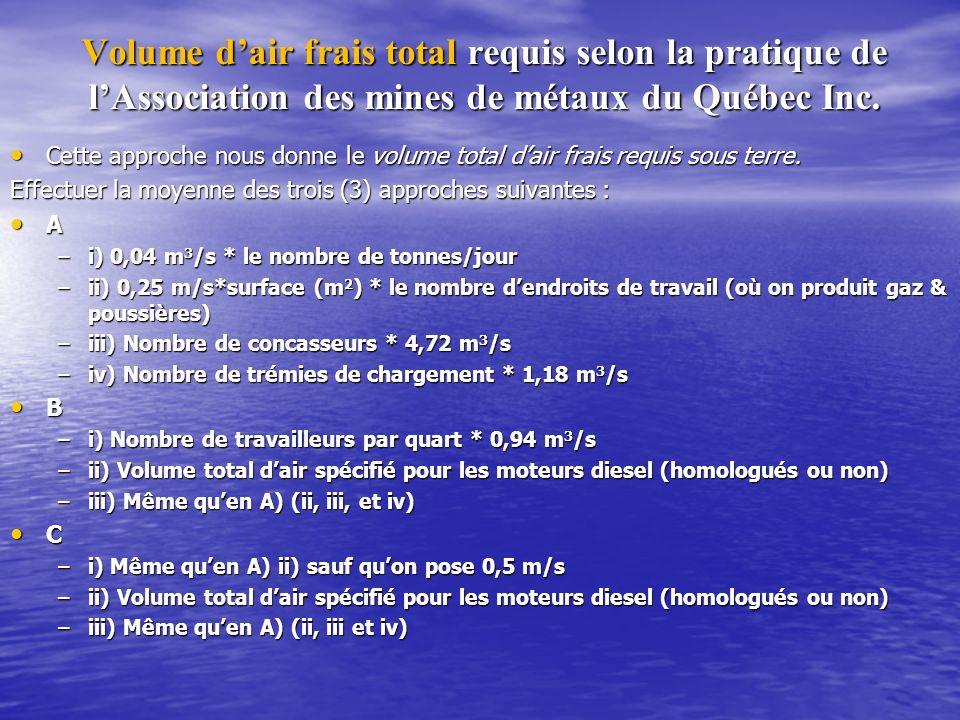 Volume dair frais total requis selon la pratique de lAssociation des mines de métaux du Québec Inc. Cette approche nous donne le volume total dair fra