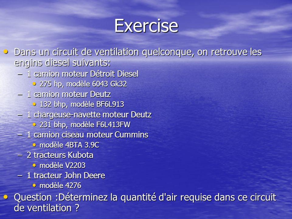 Exercise Dans un circuit de ventilation quelconque, on retrouve les engins diesel suivants: Dans un circuit de ventilation quelconque, on retrouve les