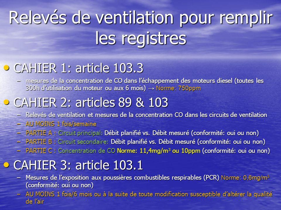 Relevés de ventilation pour remplir les registres CAHIER 1: article 103.3 CAHIER 1: article 103.3 –mesures de la concentration de CO dans léchappement
