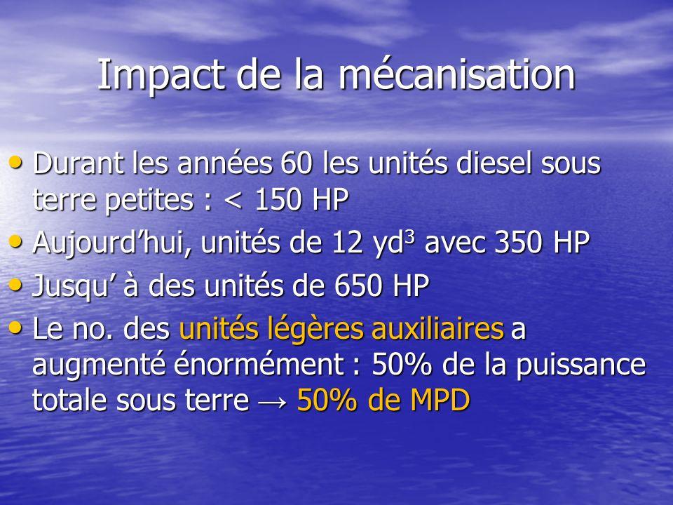 Impact de la mécanisation Durant les années 60 les unités diesel sous terre petites : < 150 HP Durant les années 60 les unités diesel sous terre petit