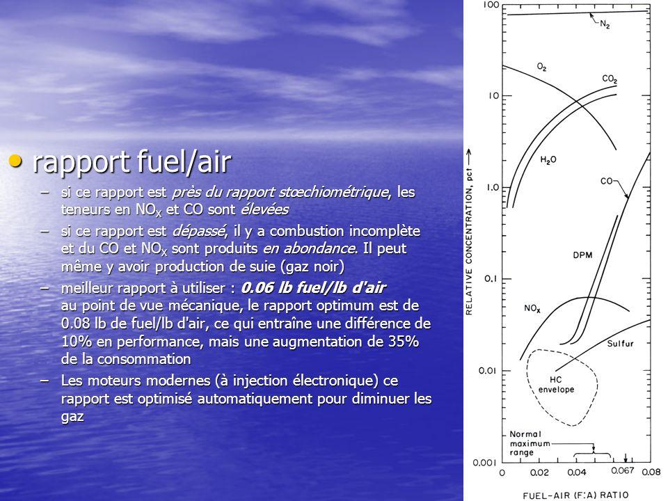 rapport fuel/air rapport fuel/air –si ce rapport est près du rapport stœchiométrique, les teneurs en NO X et CO sont élevées –si ce rapport est dépass