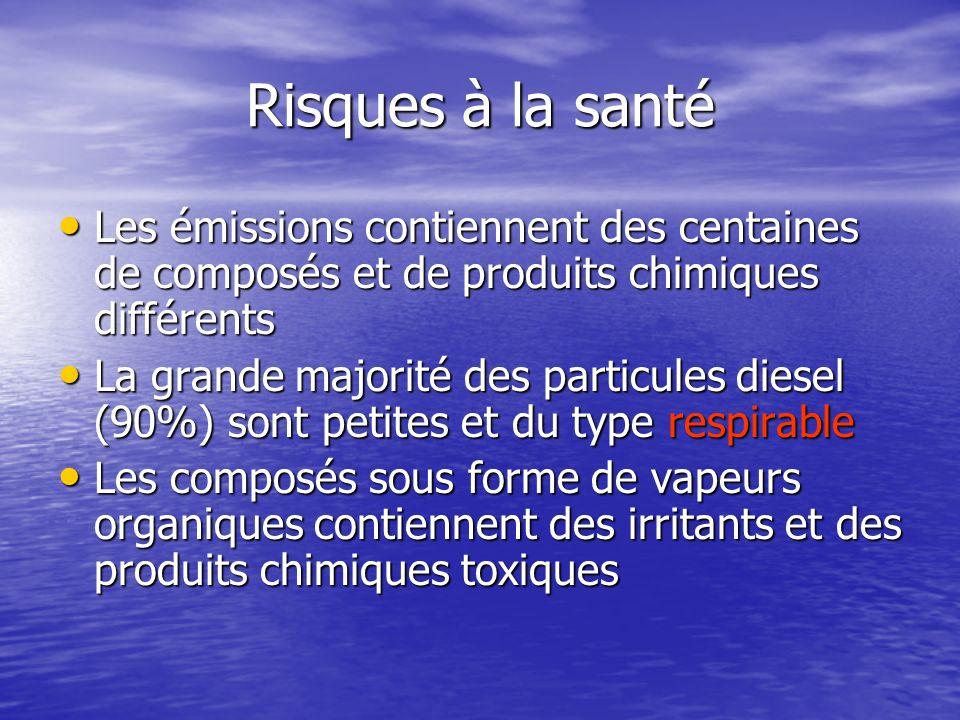 Risques à la santé Les émissions contiennent des centaines de composés et de produits chimiques différents Les émissions contiennent des centaines de