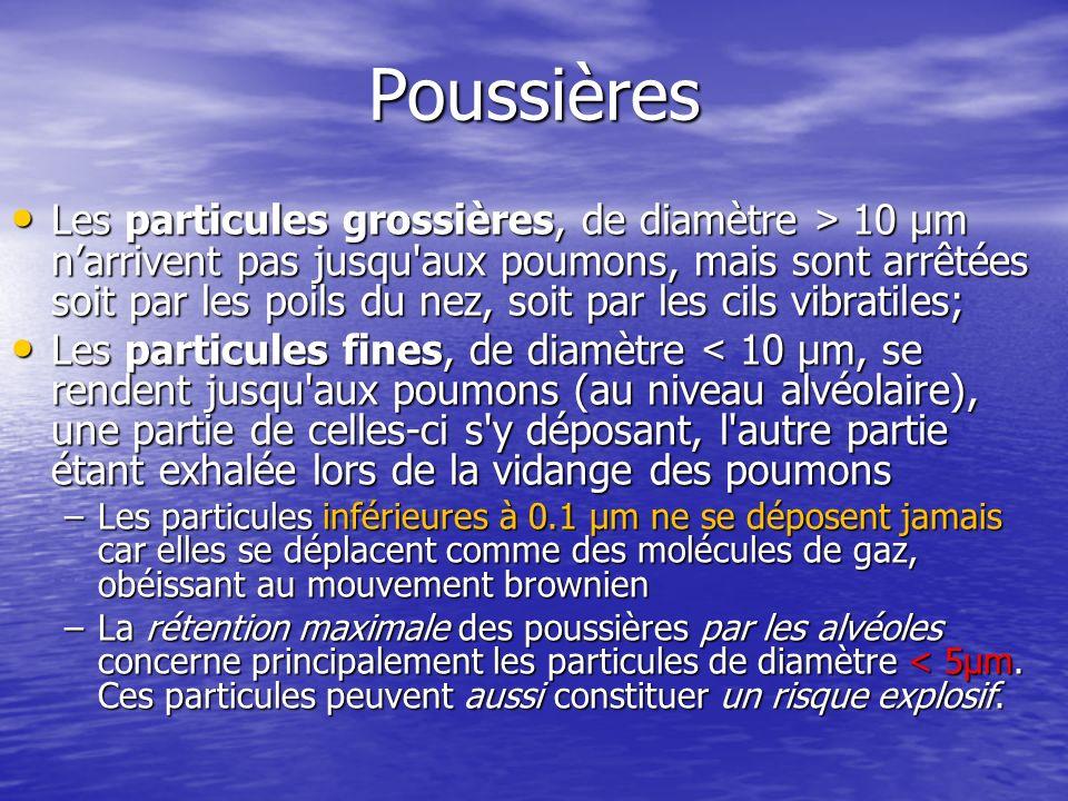 CONCENTRATION DANS L AIR AMBIANT EFFETS 2 ppm 5 ppm VEMP VECD 20 ppm Toux, irritation des yeux, du nez et de la gorge 150 ppm Peut être toléré pour quelques minutes seulement 400 ppmImpossibilité de respirer SO 2 CONCENTRATION DANS L AIR AMBIANT EFFETS 3 ppm NO 2 25 ppm NO 50 ppm N 2 O VEMP 60 ppm Minimum pour causer une irritation des voies respiratoires 100 ppmToux sévère 100 à 150 ppm Dangereux, même pour une courte période de temps 200 à 700 ppm Fatal, même pour une courte période de temps NO x
