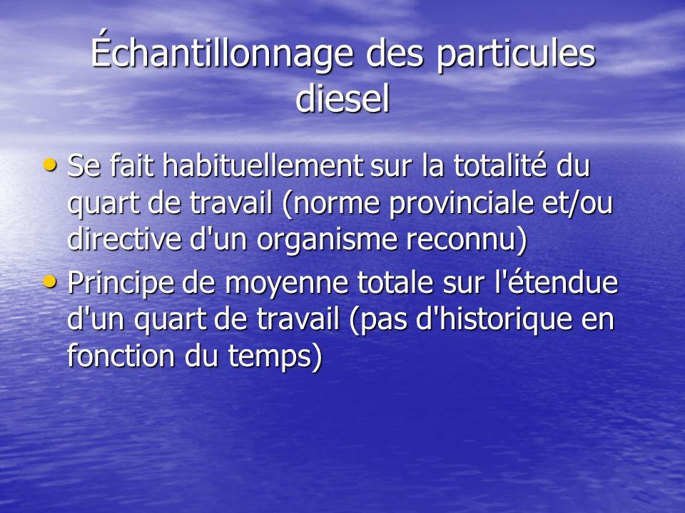 Échantillonnage des particules diesel Se fait habituellement sur la totalité du quart de travail (norme provinciale et/ou directive d'un organisme rec