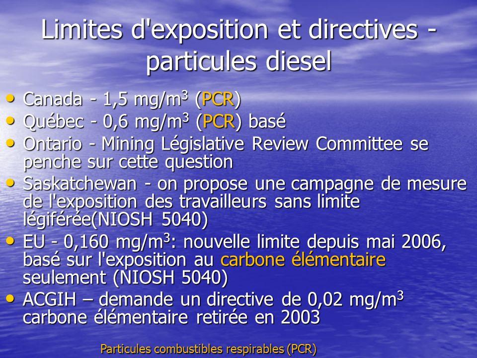 Limites d'exposition et directives - particules diesel Canada - 1,5 mg/m 3 (PCR) Canada - 1,5 mg/m 3 (PCR) Québec - 0,6 mg/m 3 (PCR) basé Québec - 0,6