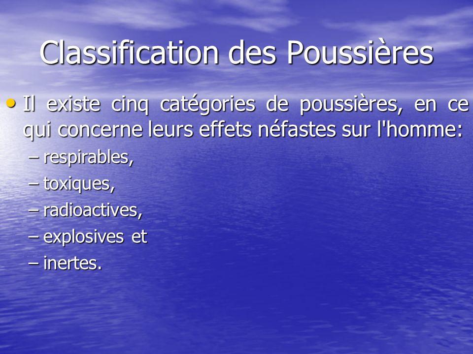 Classification des Poussières Il existe cinq catégories de poussières, en ce qui concerne leurs effets néfastes sur l'homme: Il existe cinq catégories