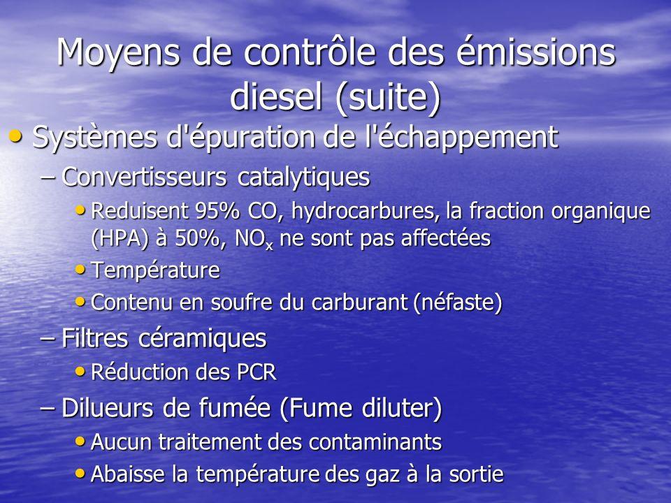 Moyens de contrôle des émissions diesel (suite) Systèmes d'épuration de l'échappement Systèmes d'épuration de l'échappement –Convertisseurs catalytiqu
