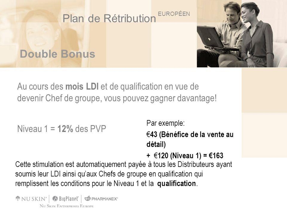Double Bonus Au cours des mois LDI et de qualification en vue de devenir Chef de groupe, vous pouvez gagner davantage! Niveau 1 = 12% des PVP Par exem