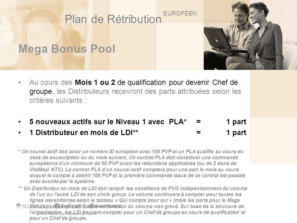 Mega Bonus Pool Au cours des Mois 1 ou 2 de qualification pour devenir Chef de groupe, les Distributeurs recevront des parts attribuées selon les crit