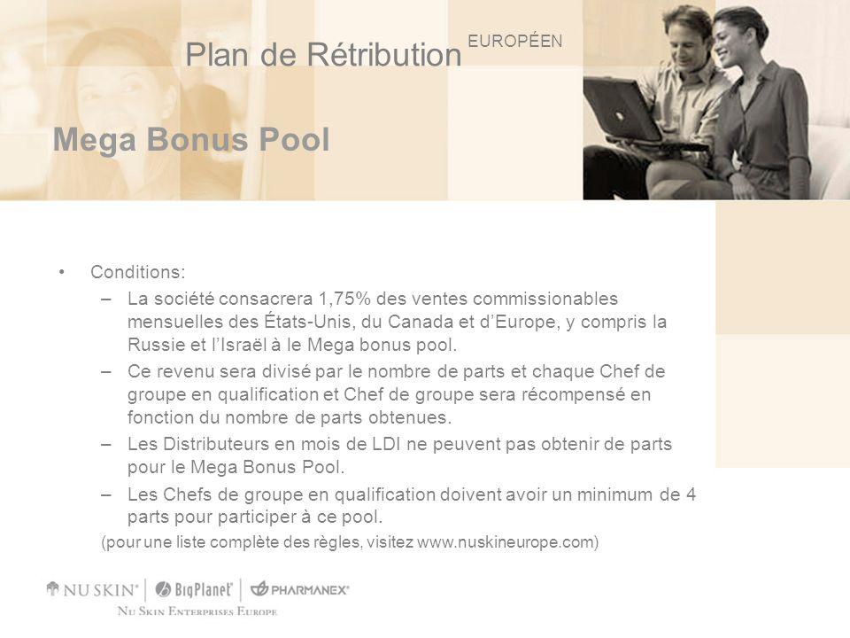 Mega Bonus Pool Conditions: –La société consacrera 1,75% des ventes commissionables mensuelles des États-Unis, du Canada et dEurope, y compris la Russ