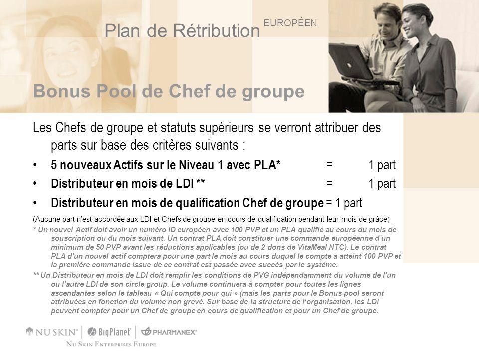 Bonus Pool de Chef de groupe Les Chefs de groupe et statuts supérieurs se verront attribuer des parts sur base des critères suivants : 5 nouveaux Acti