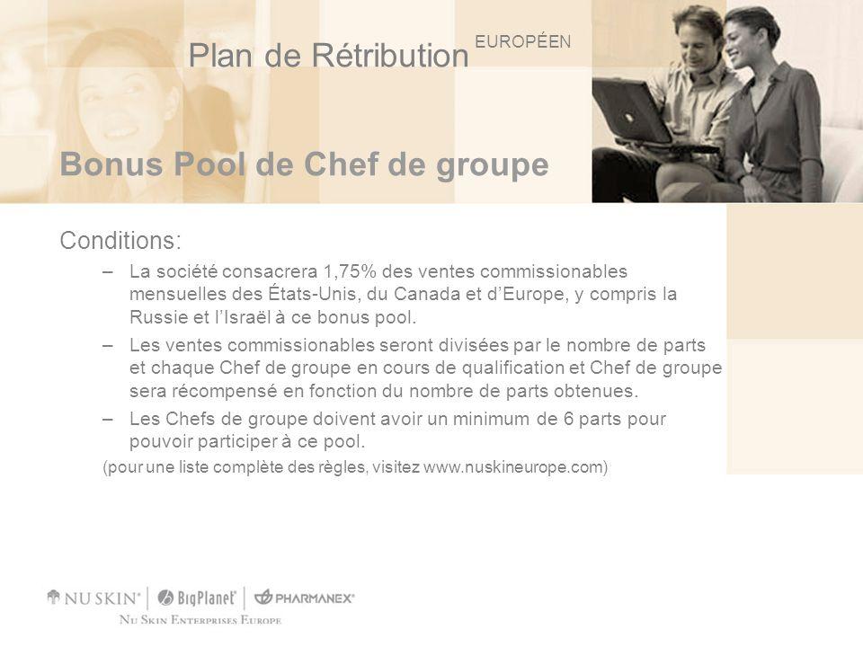 Bonus Pool de Chef de groupe Conditions: –La société consacrera 1,75% des ventes commissionables mensuelles des États-Unis, du Canada et dEurope, y co