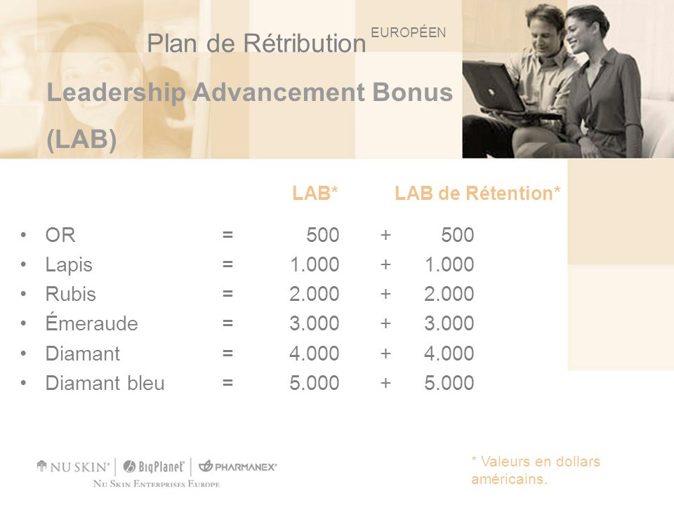 Leadership Advancement Bonus (LAB) * Valeurs en dollars américains.