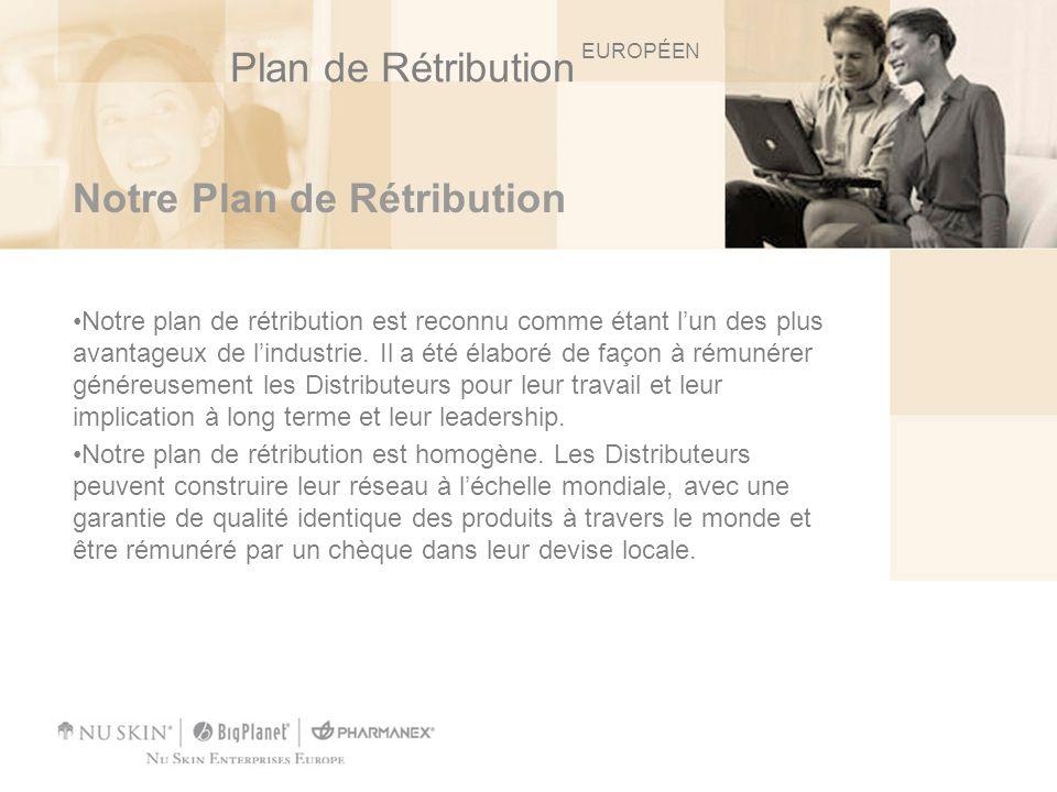 Notre Plan de Rétribution Notre plan de rétribution est reconnu comme étant lun des plus avantageux de lindustrie. Il a été élaboré de façon à rémunér