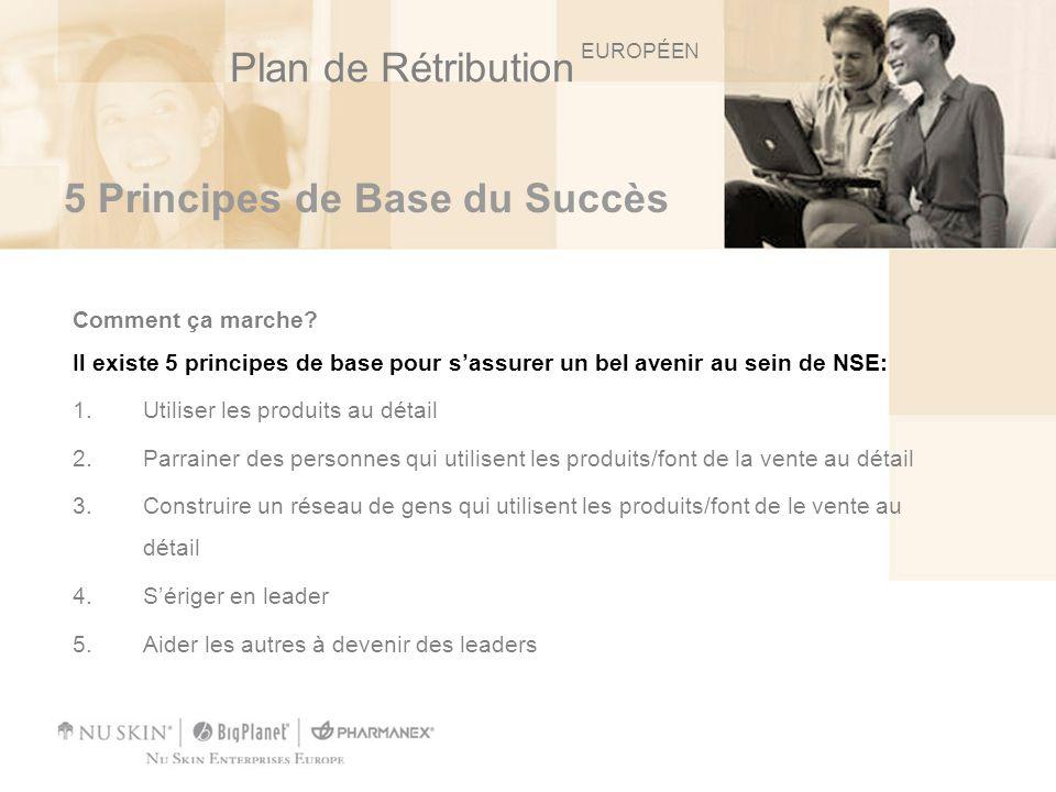 5 Principes de Base du Succès Comment ça marche? Il existe 5 principes de base pour sassurer un bel avenir au sein de NSE: 1.Utiliser les produits au