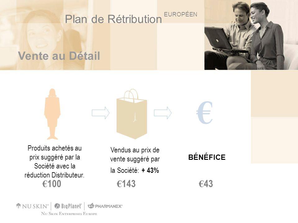 Bonus de Chef de groupe Vos PVG % payé sur vos PVG Exemple: 2.000 9% 180 3.000 10% 300 4.000 11% 440 5.000 12% 600 10.000 13% 1.300 25.000 14% 3.500 50.000 15% 7.500 EUROPÉEN Plan de Rétribution