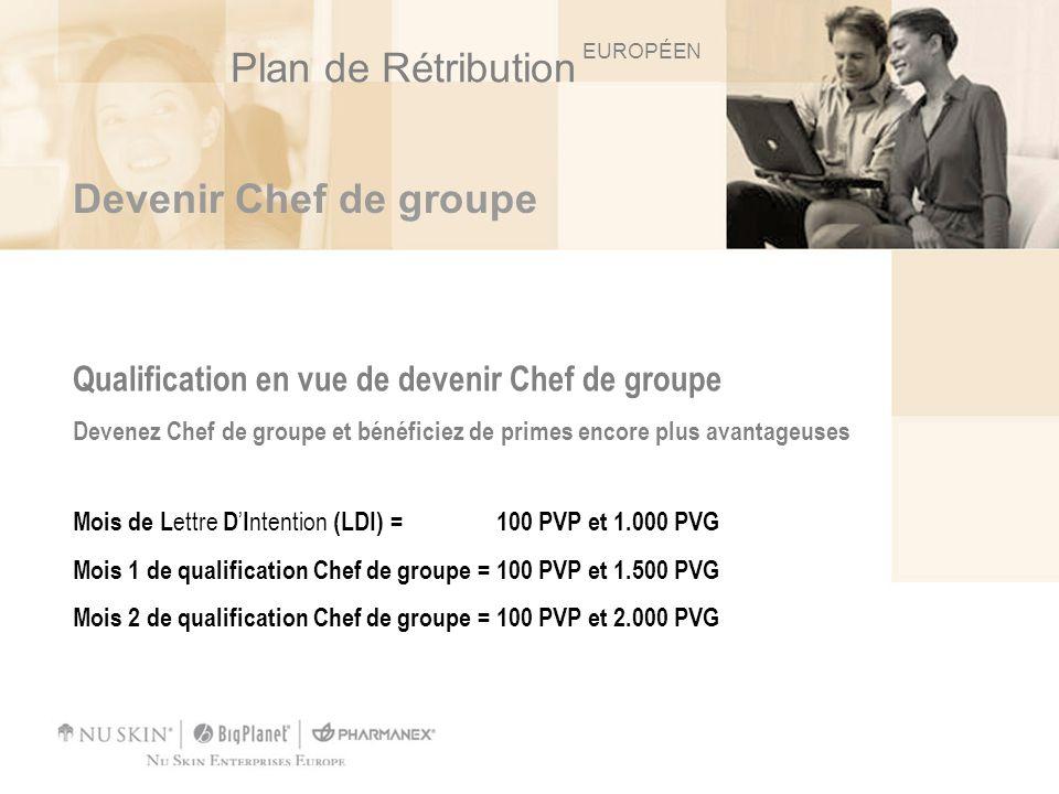 Devenir Chef de groupe Qualification en vue de devenir Chef de groupe Devenez Chef de groupe et bénéficiez de primes encore plus avantageuses Mois de