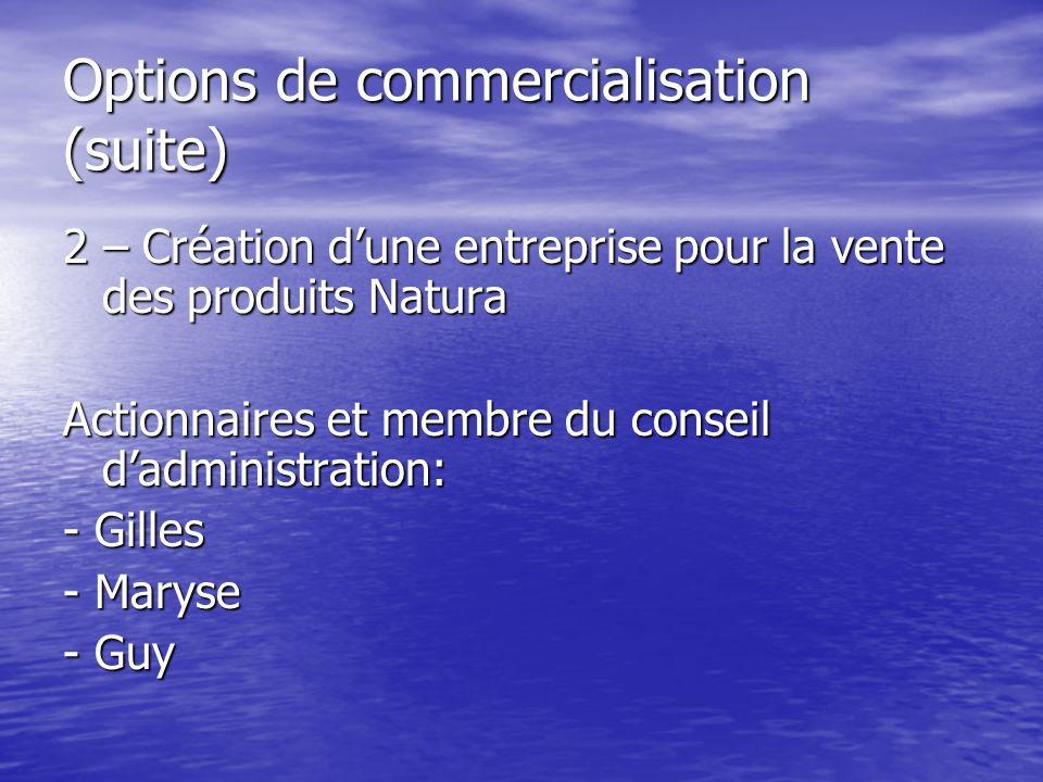 Options de commercialisation (suite) 2 – Création dune entreprise pour la vente des produits Natura Actionnaires et membre du conseil dadministration: - Gilles - Maryse - Guy