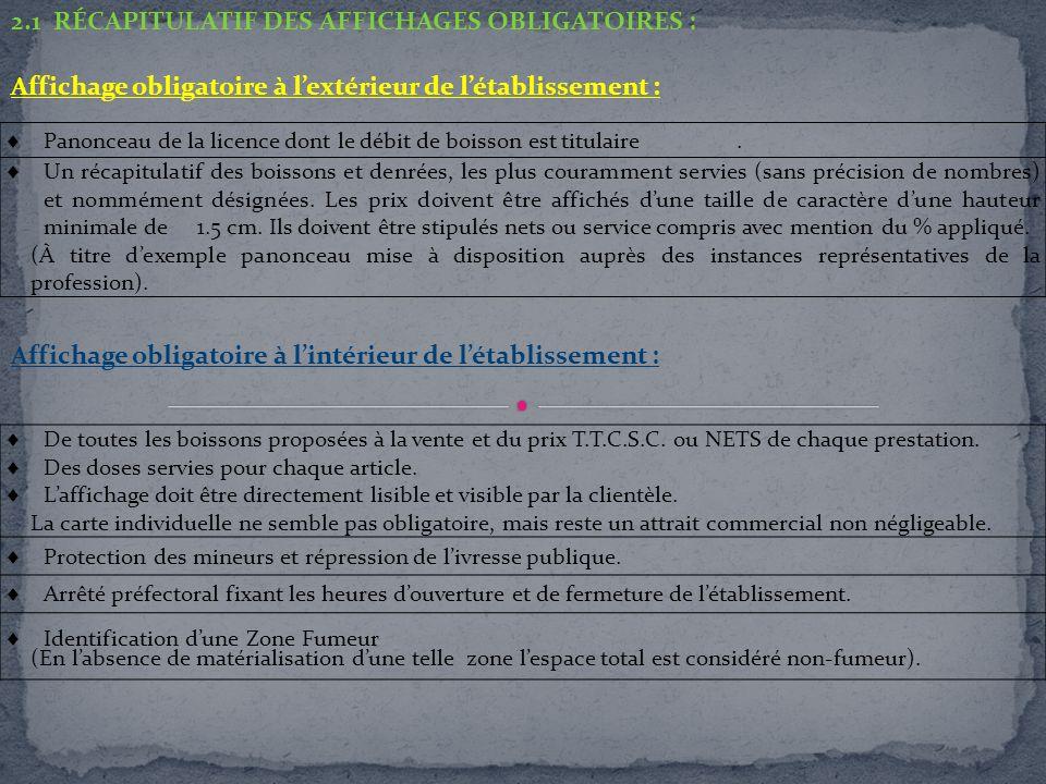 2.1 RÉCAPITULATIF DES AFFICHAGES OBLIGATOIRES : Affichage obligatoire à lextérieur de létablissement : Panonceau de la licence dont le débit de boisso