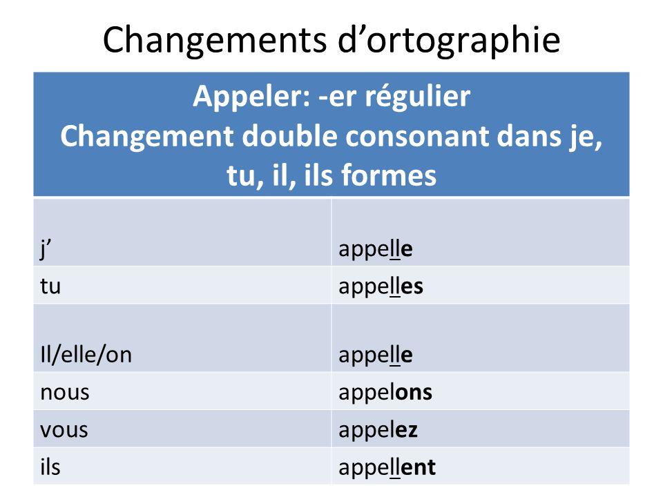 Changements dortographie Appeler: -er régulier Changement double consonant dans je, tu, il, ils formes jappelle tuappelles Il/elle/onappelle nousappel