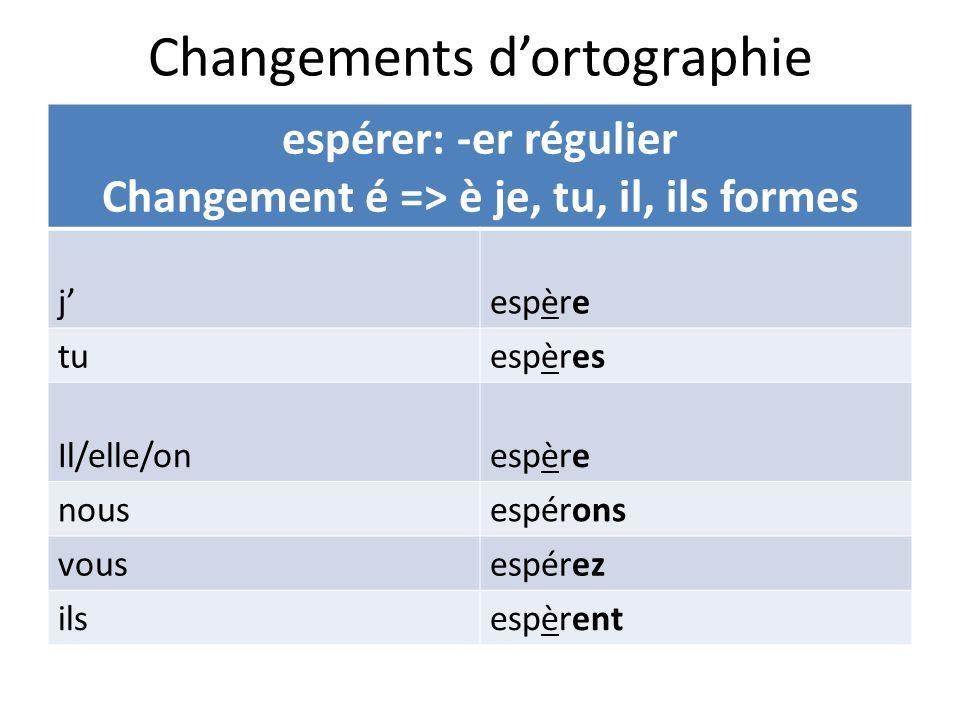 Changements dortographie espérer: -er régulier Changement é => è je, tu, il, ils formes jespère tuespères Il/elle/onespère nousespérons vousespérez il