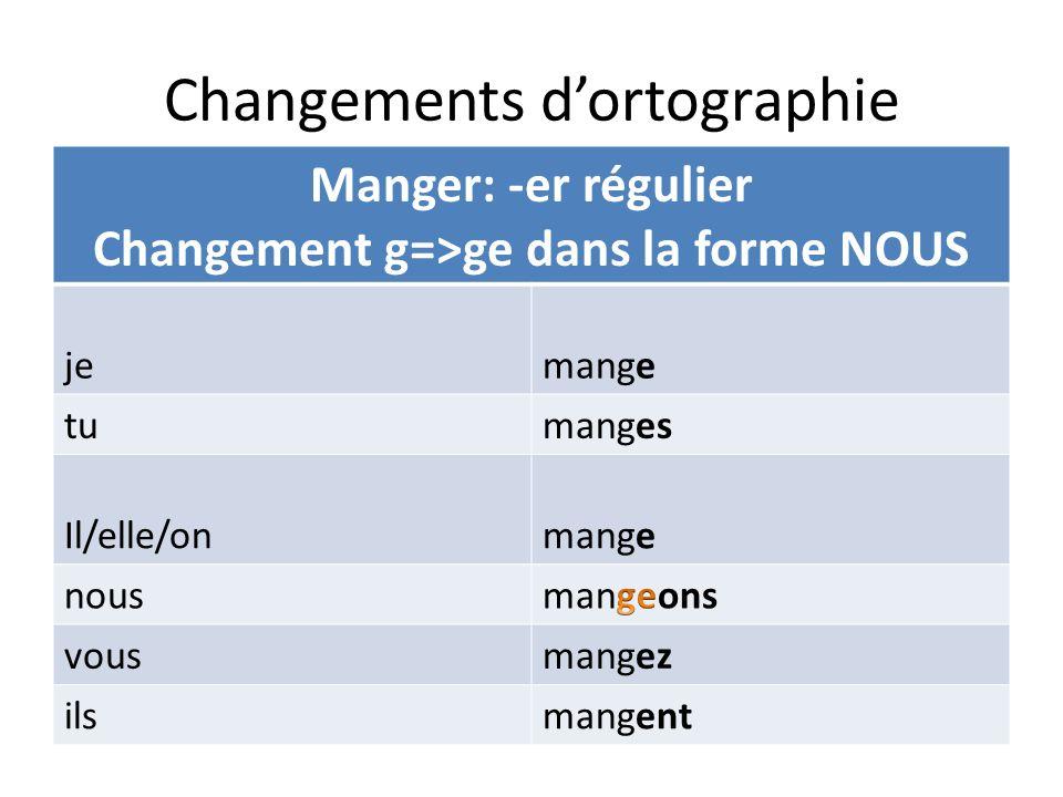Changements dortographie Manger: -er régulier Changement g=>ge dans la forme NOUS jemange tumanges Il/elle/onmange nous vousmangez ilsmangent