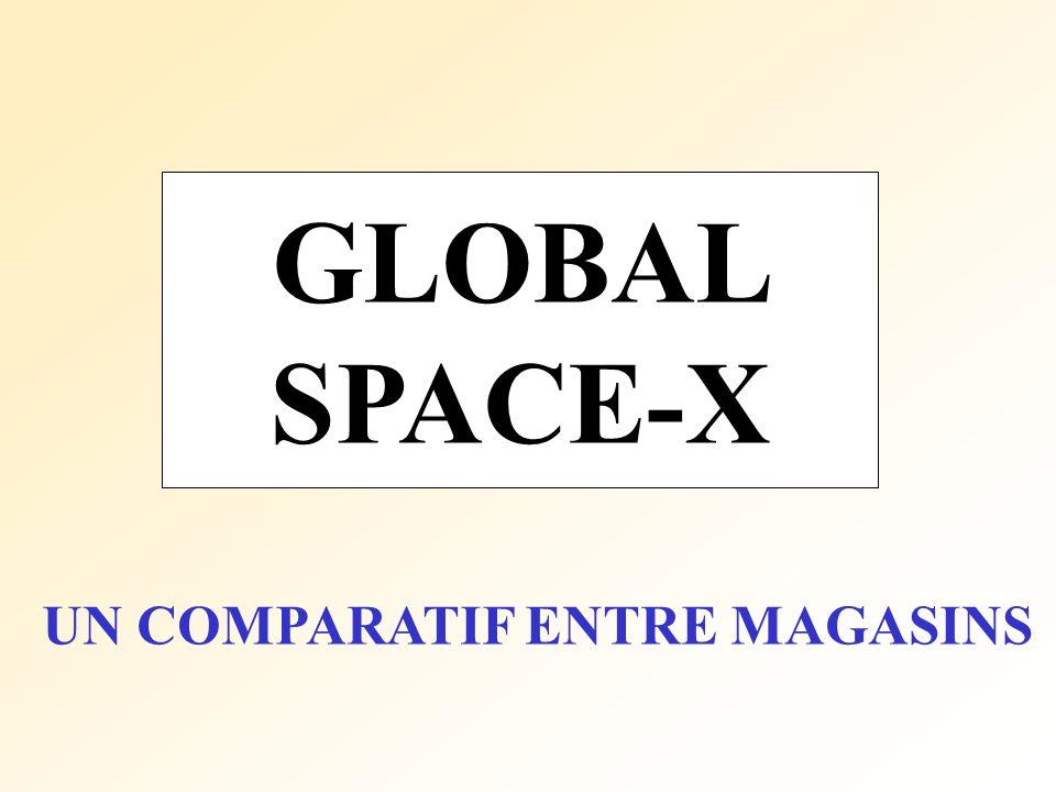 GLOBAL SPACE-X LES INFORMATIONS SONT CONSOLIDEES SUR UNE BASE MULTI-MAGASINS APPELEE : GLOBAL SPACE-X CETTE BASE EST ENTIEREMENT ADMINISTREE PAR HI.B.GEST, ELLE EST HEBERGEE EN SCAPALSACE OU CHEZ HI.B.GEST HI.B.GEST RECUPERE REGULIEREMENT LES INFORMATIONS COMPTABLES DE TOUS LES MAGASINS DE LA CENTRALE