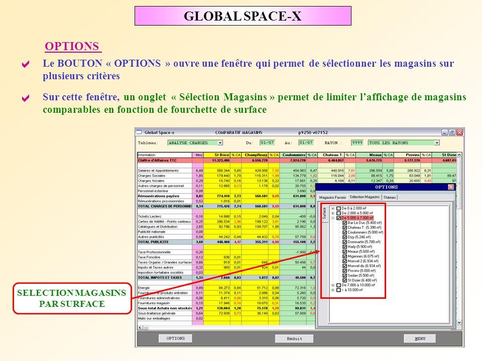 GLOBAL SPACE-X OPTIONS Le BOUTON « OPTIONS » ouvre une fenêtre qui permet de sélectionner les magasins sur plusieurs critères Sur cette fenêtre, un on
