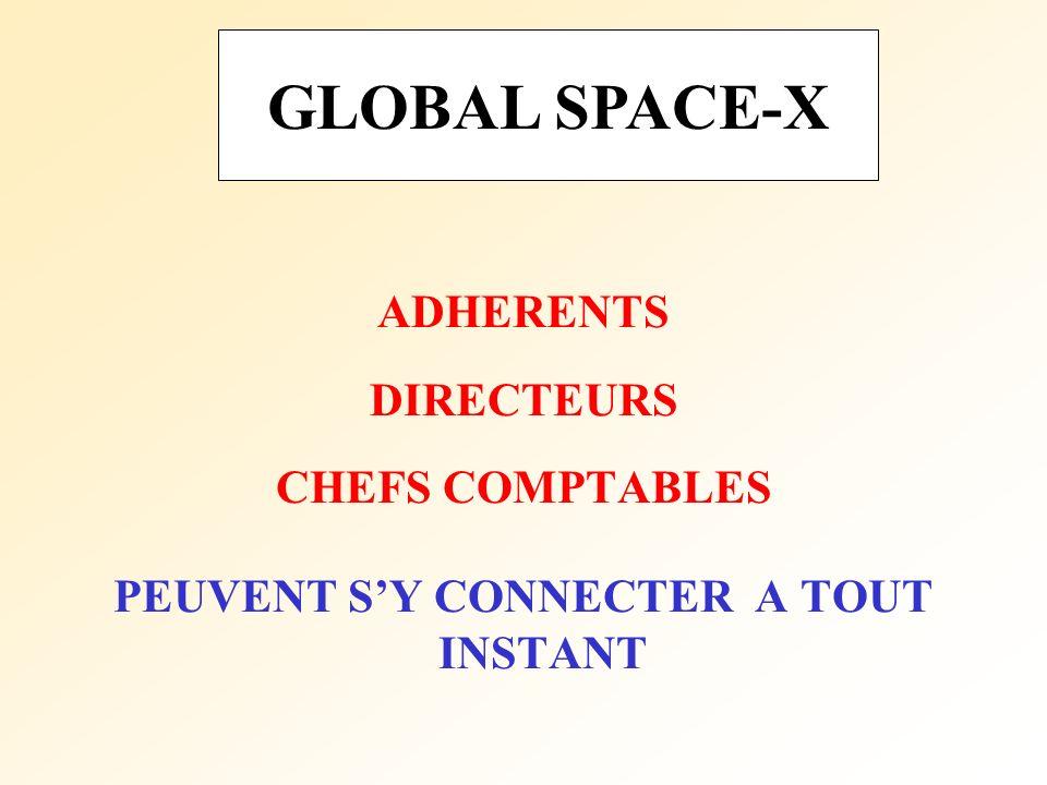 LA COMPARAISON DES FRAIS GENERAUX IMPLIQUE LUTILISATION DUN PLAN COMPTABLE CENTRALE LE MAGASIN CONSERVE SON PLAN COMPTABLE IL ASSOCIE UN COMPTE CENTRALE A CHACUN DE SES COMPTES GLOBAL SPACE-X CORRESPONDANCE