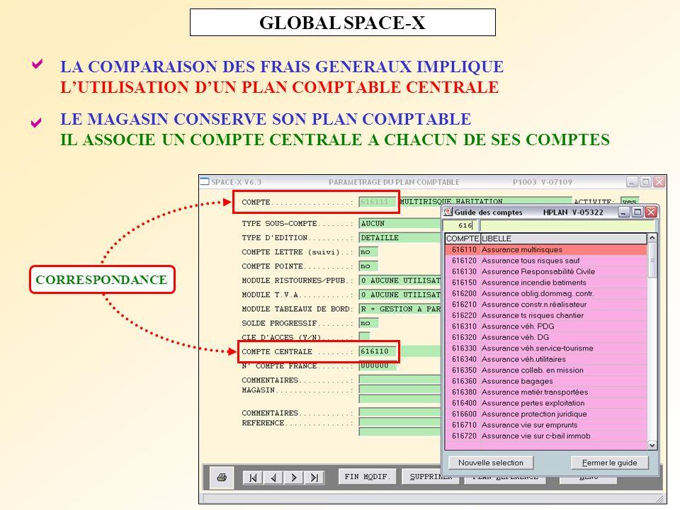 GLOBAL SPACE-X LA COMPARAISON DES RAYONS IMPLIQUE LUTILISATION DUN RAYON CENTRALE LE MAGASIN CONSERVE SA NOMENCLATURE IL ASSOCIE UN RAYON CENTRALE A CHACUN DE SES RAYONS CORRESPONDANCE