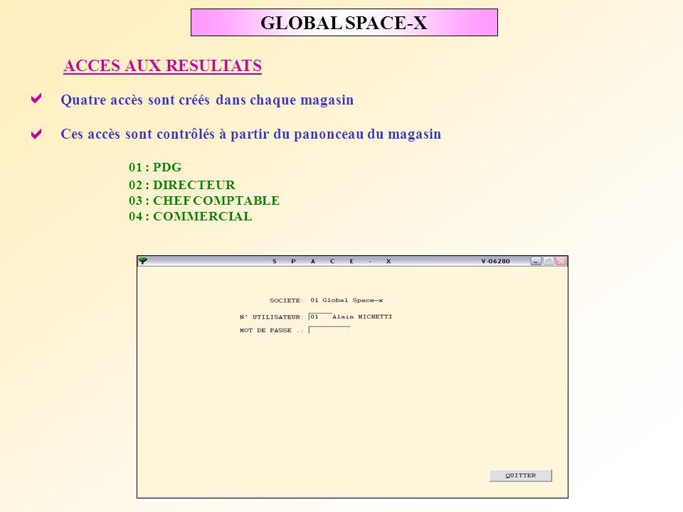 GLOBAL SPACE-X Quatre accès sont créés dans chaque magasin Ces accès sont contrôlés à partir du panonceau du magasin 01 : PDG 02 : DIRECTEUR 03 : CHEF