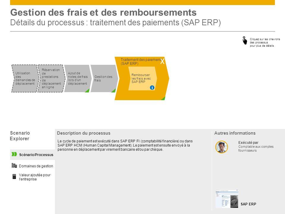 Traitement des paiements (SAP ERP) Gestion des frais et des remboursements Détails du processus : traitement des paiements (SAP ERP) Scenario Explorer