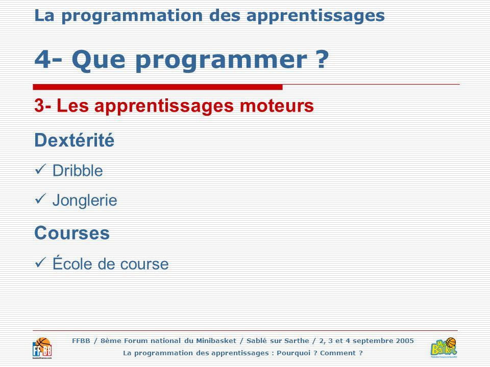 FFBB / 8ème Forum national du Minibasket / Sablé sur Sarthe / 2, 3 et 4 septembre 2005 La programmation des apprentissages : Pourquoi .