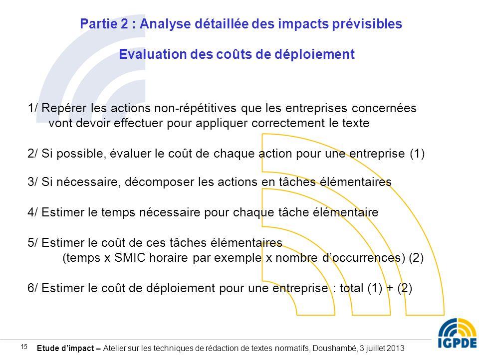 Etude dimpact – Atelier sur les techniques de rédaction de textes normatifs, Doushambé, 3 juillet 2013 15 Partie 2 : Analyse détaillée des impacts pré