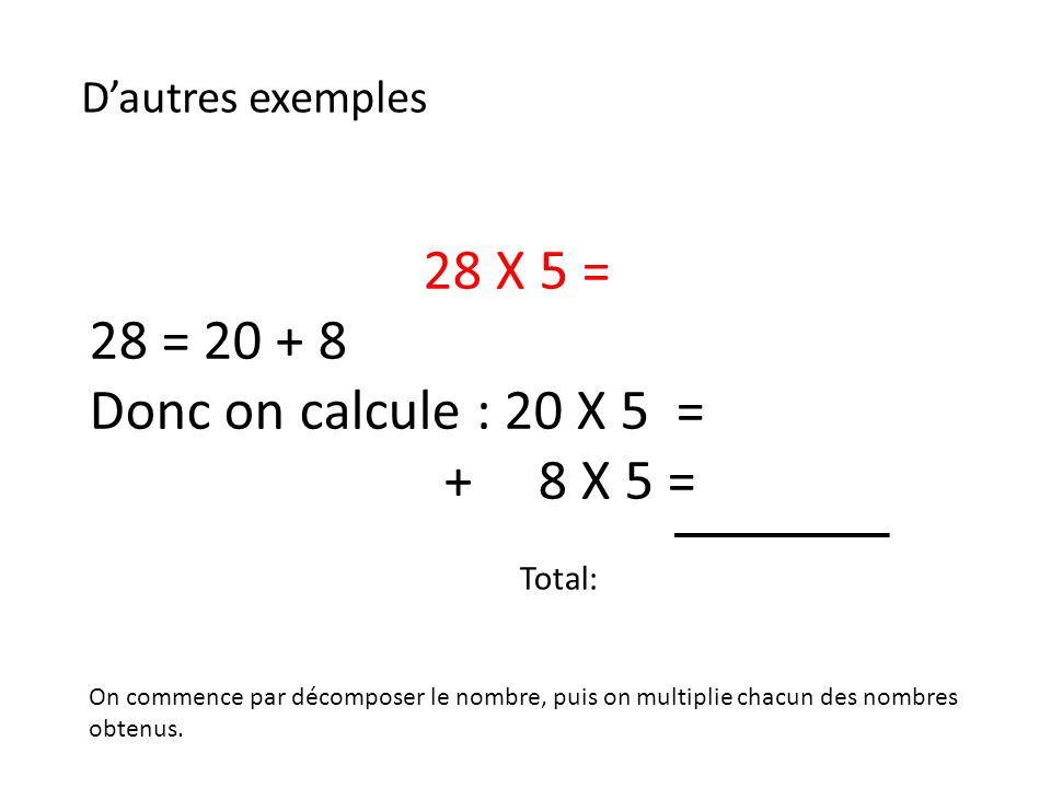 Dautres exemples 28 X 5 = 28 = 20 + 8 Donc on calcule : 20 X 5 = + 8 X 5 = On commence par décomposer le nombre, puis on multiplie chacun des nombres
