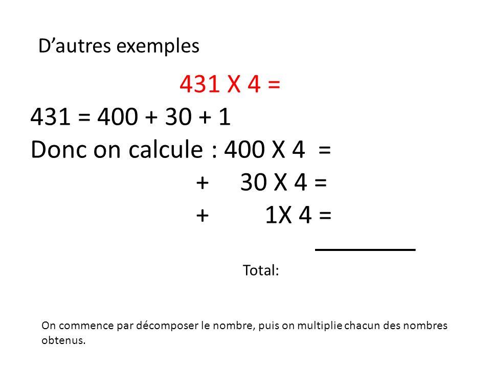Dautres exemples 431 X 4 = 431 = 400 + 30 + 1 Donc on calcule : 400 X 4 = + 30 X 4 = + 1X 4 = On commence par décomposer le nombre, puis on multiplie