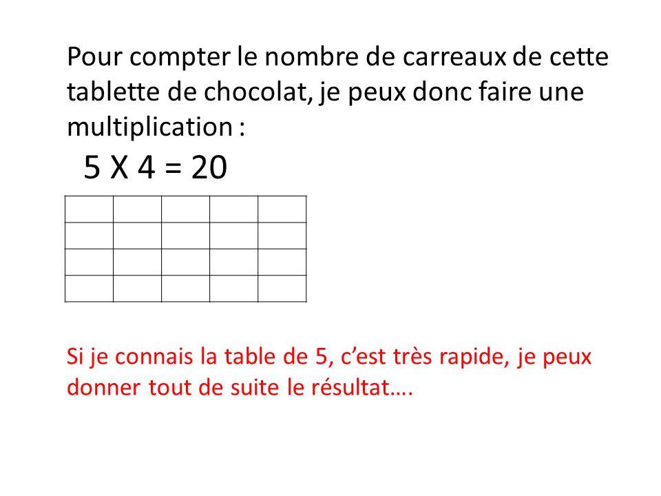 Pour compter le nombre de carreaux de cette tablette de chocolat, je peux donc faire une multiplication : 5 X 4 = 20 Si je connais la table de 5, cest