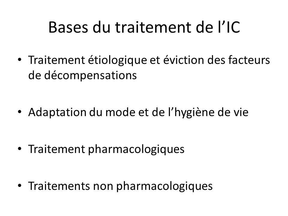 Bases du traitement de lIC Traitement étiologique et éviction des facteurs de décompensations Adaptation du mode et de lhygiène de vie Traitement phar