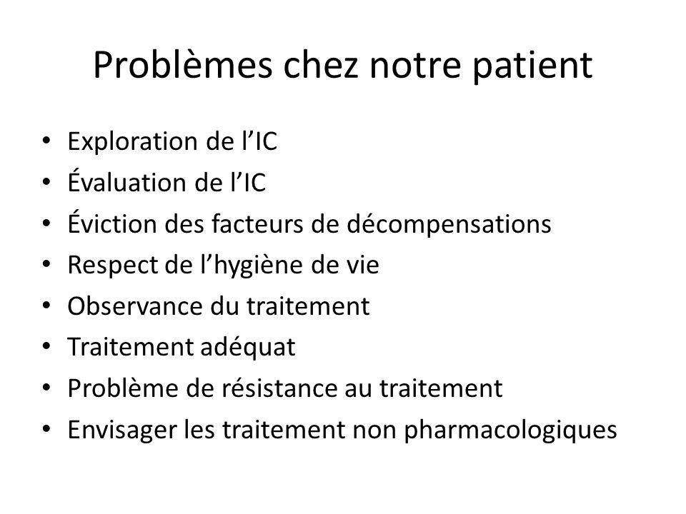 Problèmes chez notre patient Exploration de lIC Évaluation de lIC Éviction des facteurs de décompensations Respect de lhygiène de vie Observance du tr