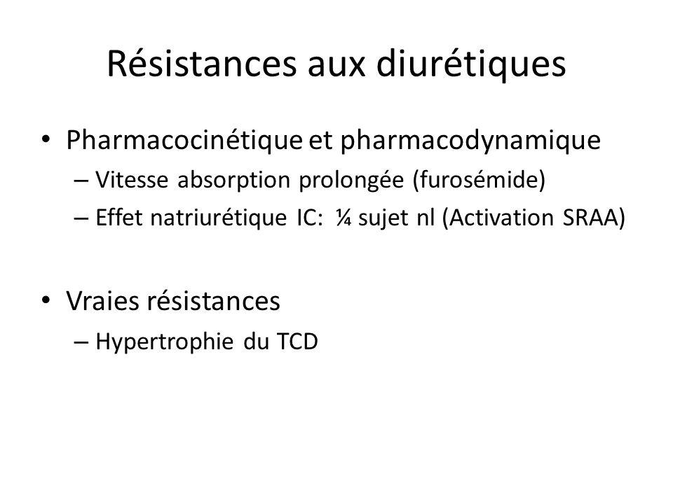 Résistances aux diurétiques Pharmacocinétique et pharmacodynamique – Vitesse absorption prolongée (furosémide) – Effet natriurétique IC: ¼ sujet nl (A