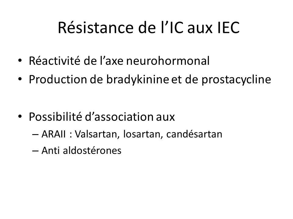 Résistance de lIC aux IEC Réactivité de laxe neurohormonal Production de bradykinine et de prostacycline Possibilité dassociation aux – ARAII : Valsar
